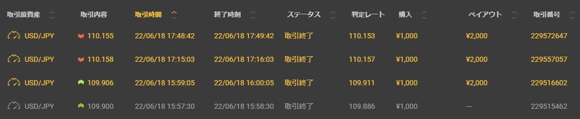 2018年6月22日 本日の結果 +2,000円也