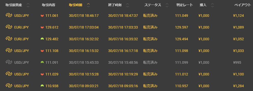 2018年7月30日 本日の結果 +677円也