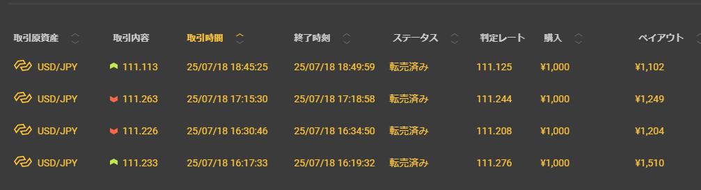 2018年7月25日 本日の結果 +1,065円也